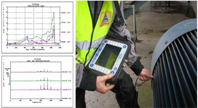 vibration analysing